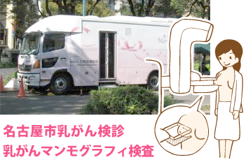名古屋市乳がん検診 マンモグラフィ